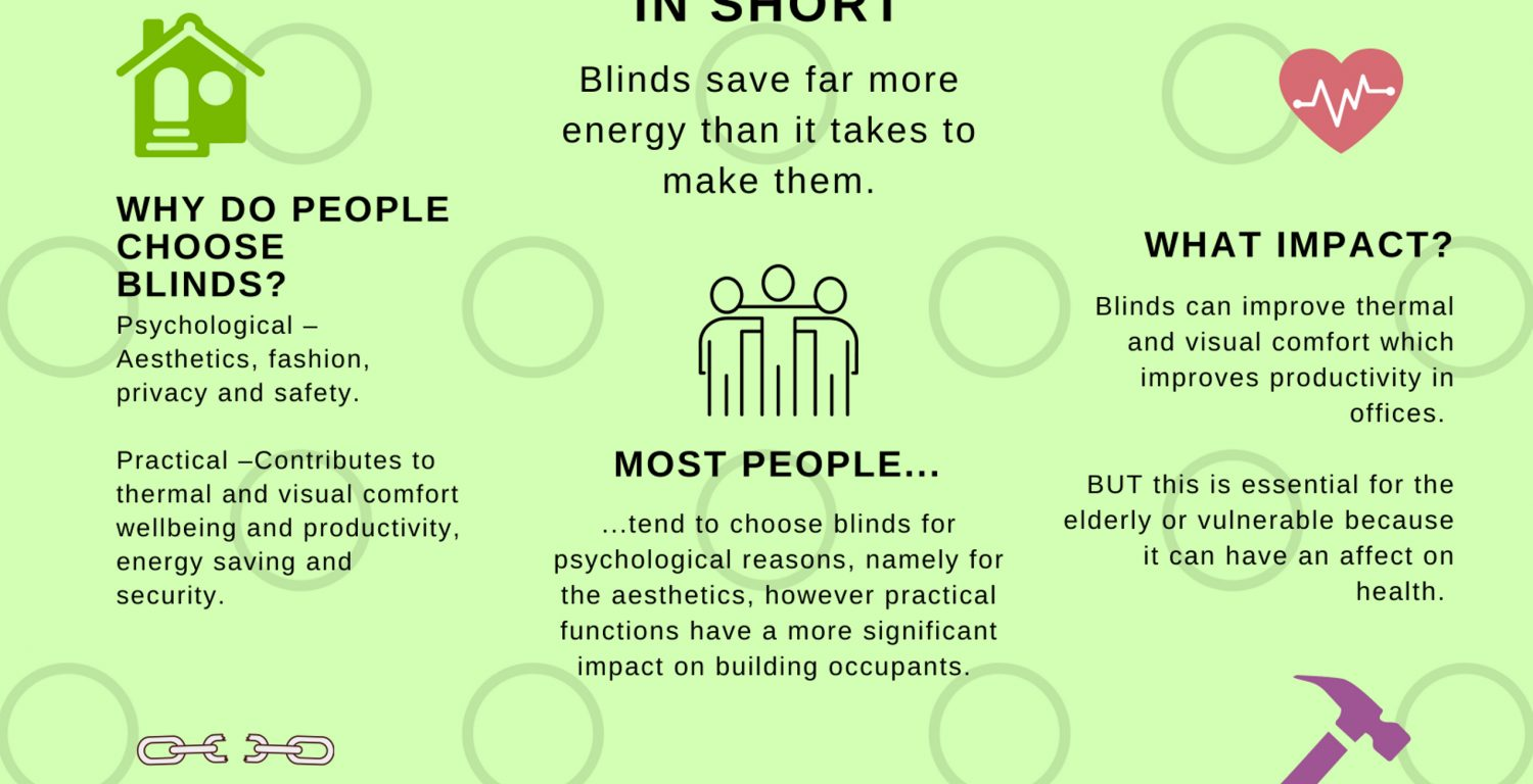 The Circular Economy – how do blinds fit in?